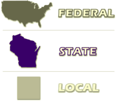 research how much information is cascaded down from the federal level through the state and local le In addition to its collaboration with federal, state, local, and tribal law enforcement through its fusion center initiatives, the fbi works with its law enforcement partners in many other areas.